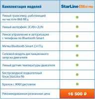 StarLine E96 BT PRO сигнализация с автозапуском